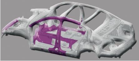 热成形件在汽车车身中的安全核心部位