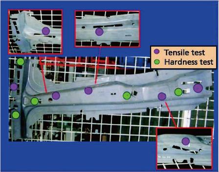 热成形件力学性能被测部位要求