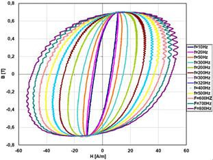 用3MA技术来无损检测氮化层深度NHD的波形示例